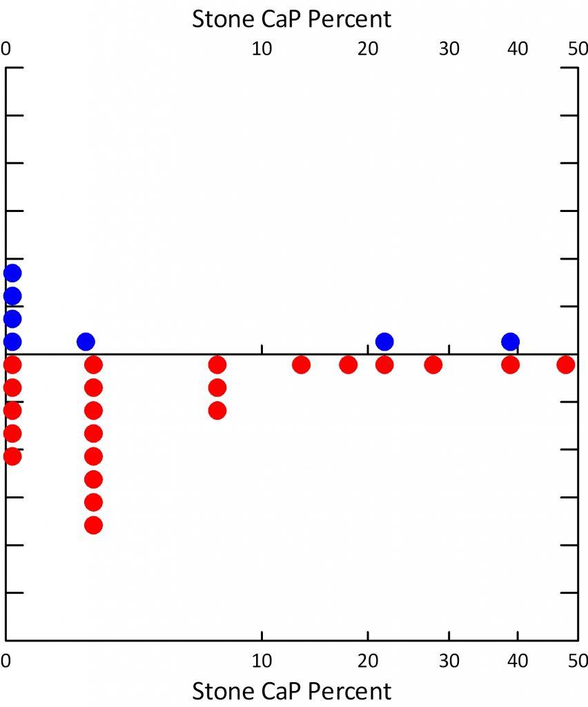 mirror plot of percent cap in the 30 ICSF